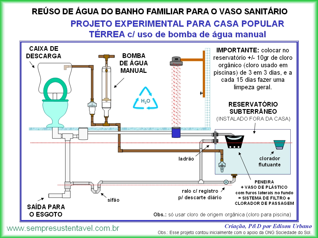 projeto de Reúso de água do banho familiar para as descargas no vaso #08C295 1024 768